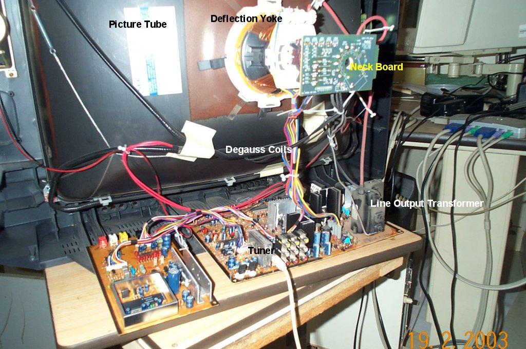 sansui electronics wiki